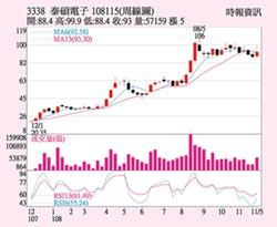 泰碩 奪陸5G新訂單