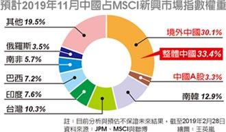產經解析-中國A股迷霧下的長期機會