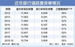 銀行走在灰色地帶賺手續費 轉介客戶香港買保單 恐觸法