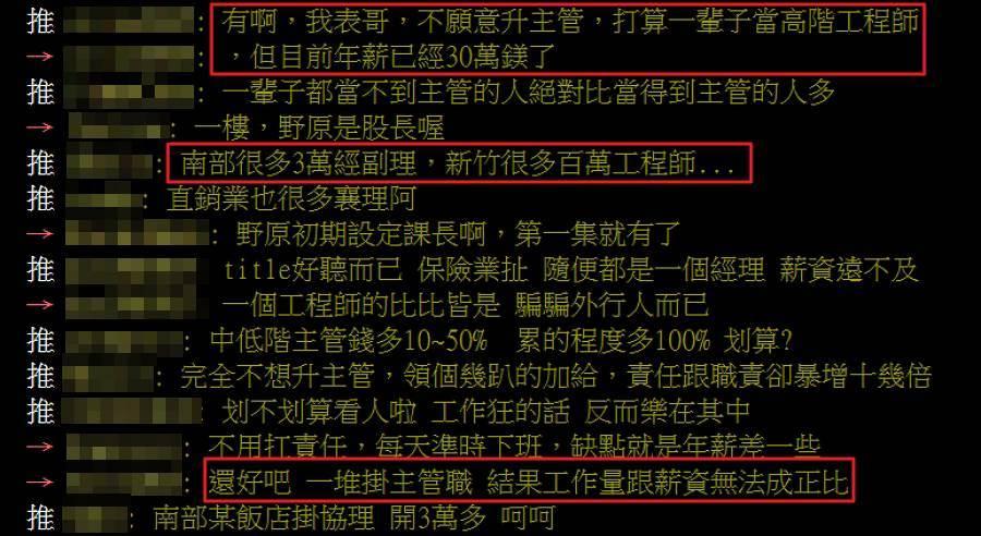 原PO的疑惑引起網友熱烈討論,紛紛提出不同看法。(圖/ 摘自《批踢踢實業坊》)