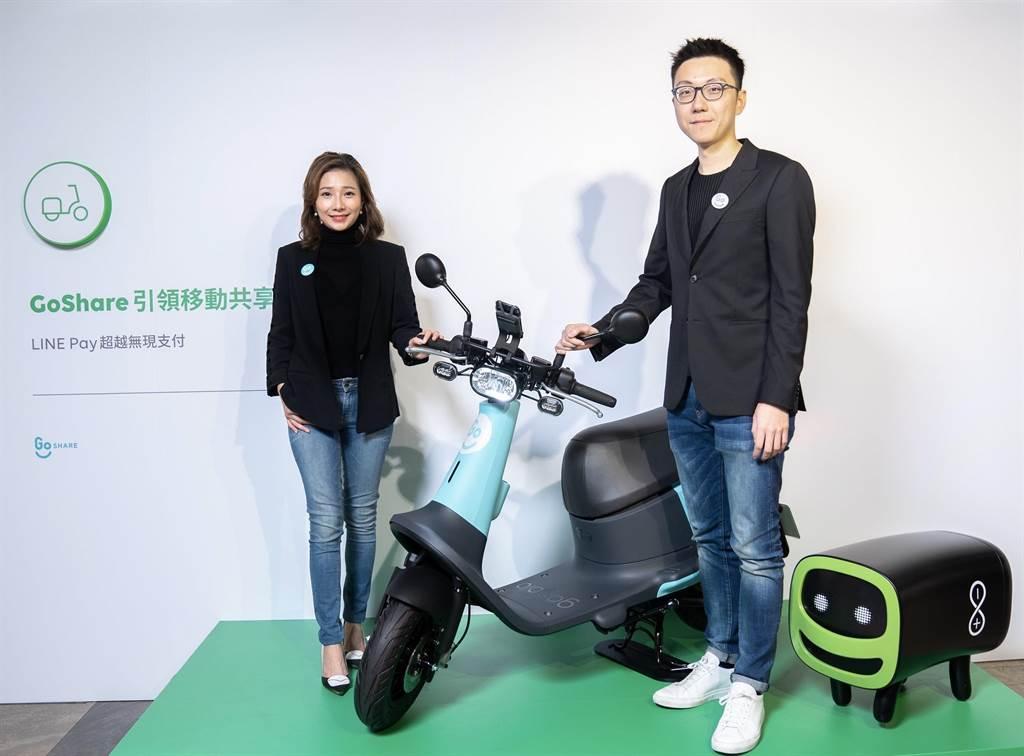 右起為GoShare 新事業總監姜家煒、GoShare 行銷總監鄧運慈。(GoShare提供)