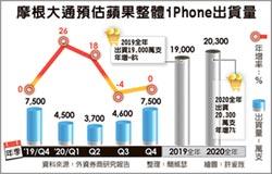 iPhone機海戰 明年估賣2億支