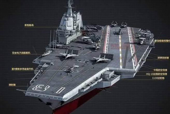 俄專家指出,大陸的電磁彈射航母是採常規動力,因此另外採用艦上集成式發電站為彈射提供大量電力,而這兩者都是全球最新的頂尖技術。(圖/新浪軍事)