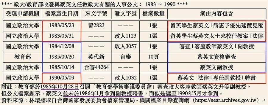 林環牆臉書文章附圖。(圖/取自Hwan Lin臉書)