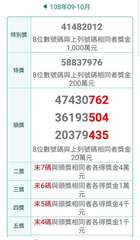 9-10月期統一發票中獎號碼    (摘自財政部APP,王莫昀台北傳真)