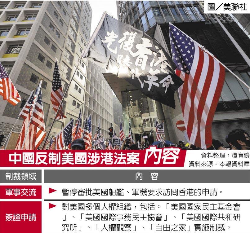 中國反制美國涉港法案內容  圖/美聯社