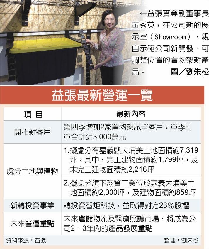 益張實業副董事長黃秀英,在公司新的展示室(Showroom),親自示範公司新開發、可調整位置的置物架新產品。圖/劉朱松  益張最新營運一覽