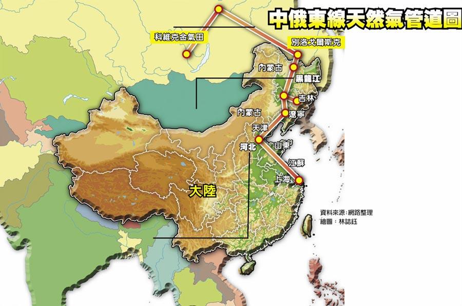 中俄東線天然氣管道圖