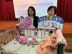 高醫研究:嬰兒意外窒息 死因與爸媽同床、趴睡有關