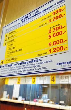 硬要財力證明 旅行業者籲別去泰國玩