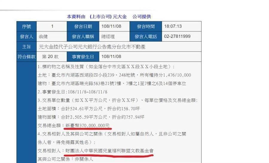 兒福砸3.7億買房引公憤,民眾爆退捐潮。(圖/翻攝自臉書社團《爆怨公社》)