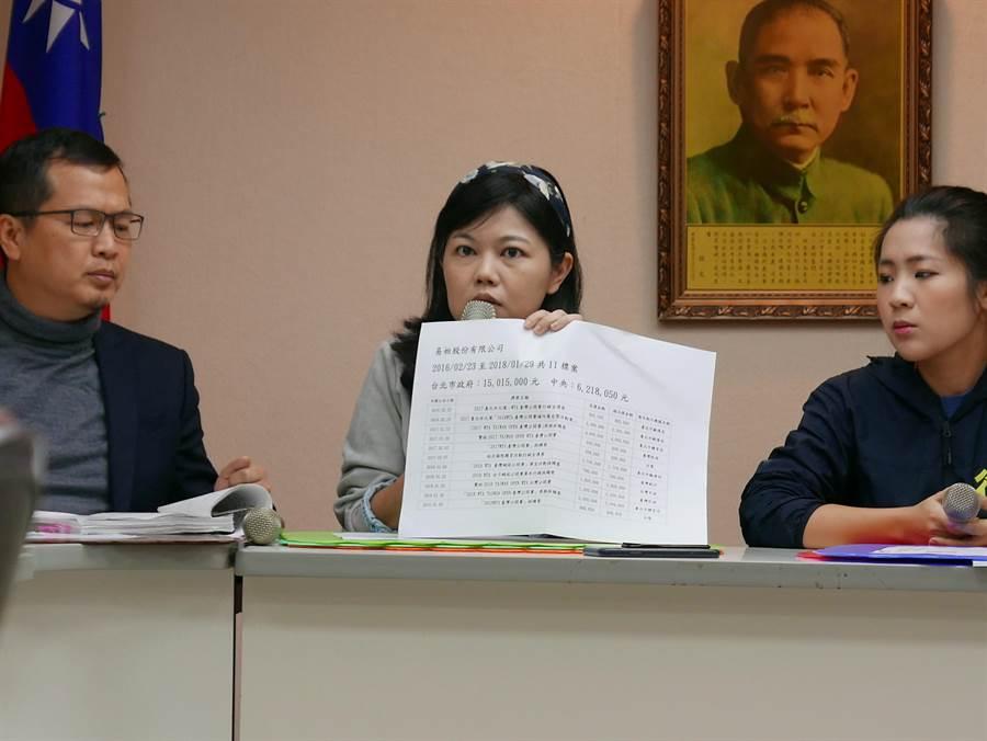 台北市議員游淑慧提出易始公司申請補助資料,質疑楊蕙如透過公家經費豢養網軍。(陳俊雄攝)