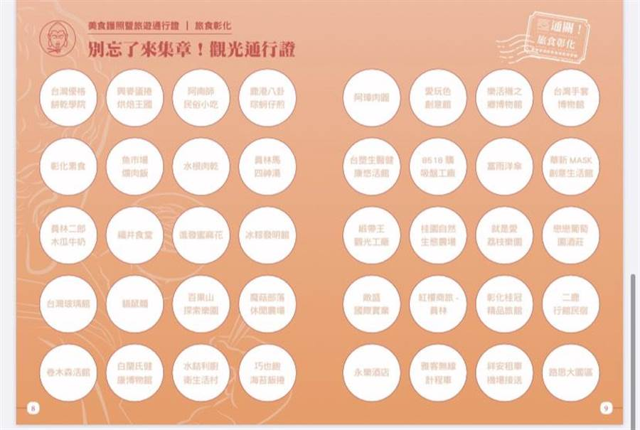 即日起可至彰化縣內39間店家領取「旅食彰化」護照。(彰化縣政府提供/吳敏菁彰化傳真)