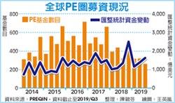受惠貿易戰轉單、高科技產業表現優異 楊文鈞:國際PE業對台灣很有興趣
