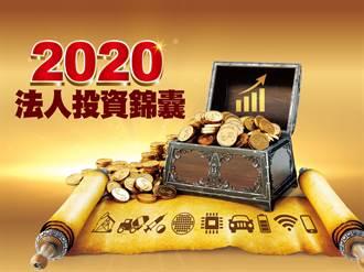 2020法人投資錦囊