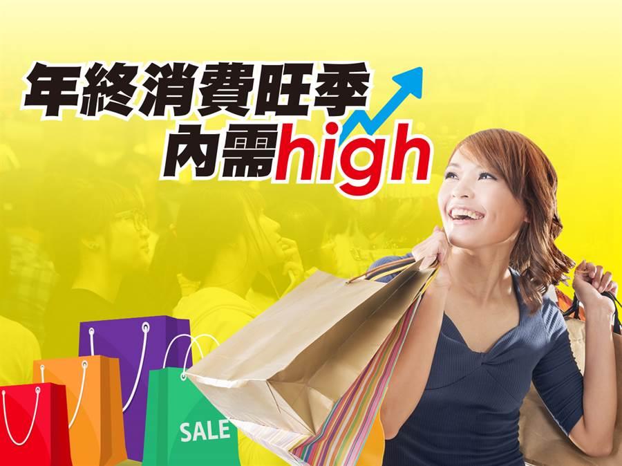 隨著電商普及率持續提升,歲末年終消費旺季不再只是歐美專利,加上台灣也有一連串的折扣優惠,與政府補助政策,買好、買滿,開心過好年!