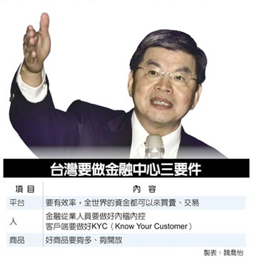 李長庚:資金回台不如預期 單行道無法成就金融中心