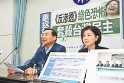 奔騰思潮:廖元豪》民主退步動員戡亂黨