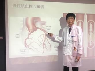 心肌哽塞會者增  基隆醫院推檢測法預防
