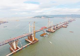 台灣需重視大陸經濟新動向