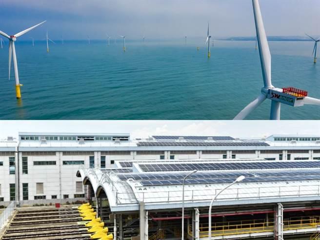 以韓國為例,韓國仍不敢廢核,只能用核能再漸進發展太陽能和風電等綠能。