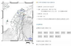 地牛翻身!晚間7:26宜蘭南澳規模5地震 撼動北台灣