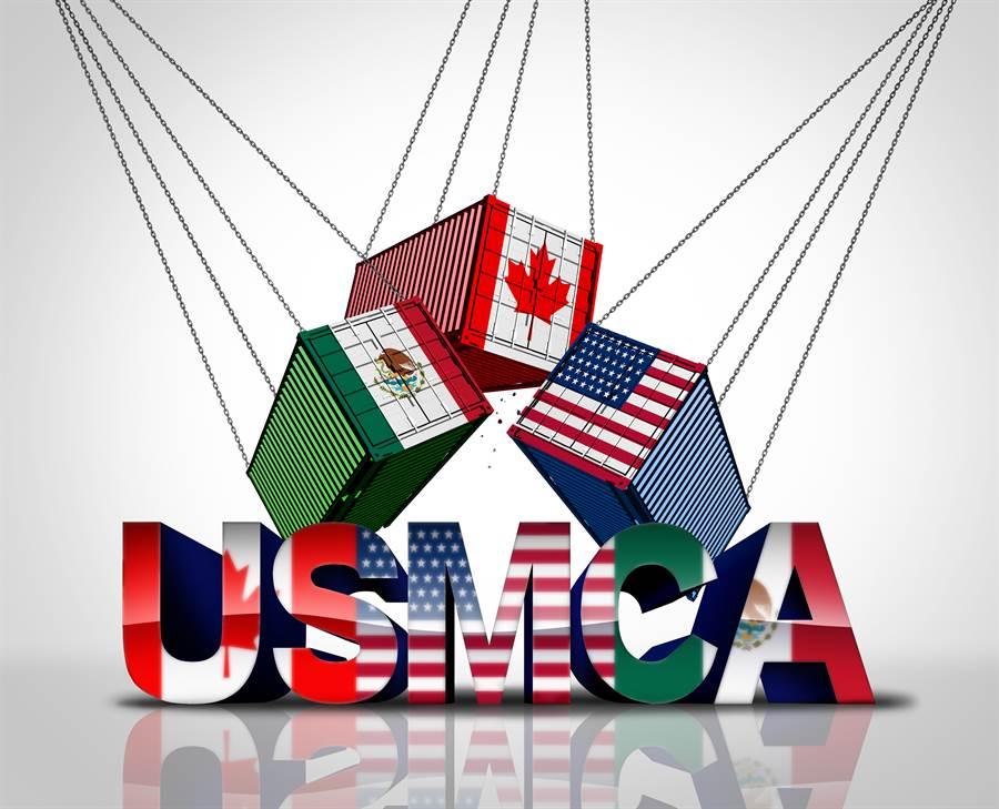 美墨加貿易協定。(圖/Shutterstock)