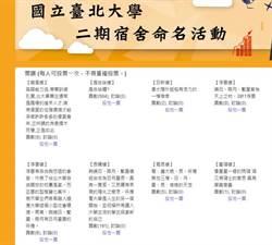 台北大學新宿舍命名 「是在哈樓」衝第一網笑翻