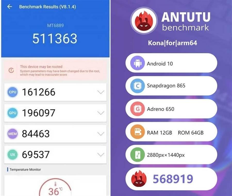 聯發科天璣 1000 5G 晶片與高通 Snapdragon 865(右)的安兔兔跑分結果。(摘自ifanr、安兔兔)