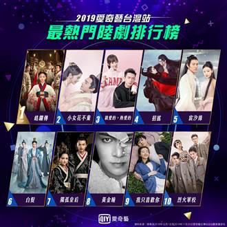 《皓鑭傳》榮登愛奇藝台灣站2019熱門陸劇冠軍