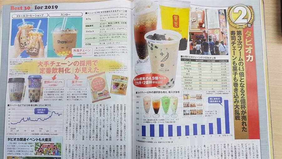 日本「2019年人氣商品BEST30」排名出爐,原創自台灣的珍珠奶茶強勢拿下第2名。(翻攝自《日經TRENDY》)