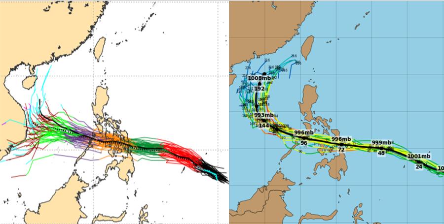 歐洲(ECMWF)系集模式(左圖),及美國(GFES)系集模式(右圖)皆模擬熱帶系統未來路徑通過菲律賓、進入南海;模式模擬的末期,有比較大的差異。(右圖擷自tropical tidbits)