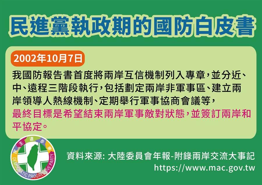 民進黨執政期蔡英文擔任陸委會主委時的國防白皮書。(國民黨提供)