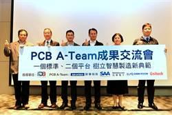 《科技》建PCB產業AIoT生態系,研華攜A-Team秀成果