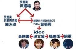 網軍獲公部門資源 每半個月向民進黨中央匯報一次