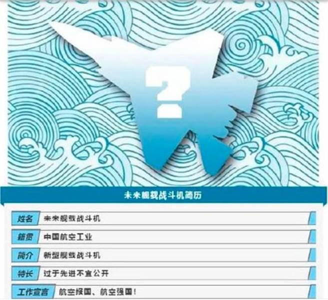 中國航空工業在微博首度公開了「未來艦載機」。(中國航空工業)