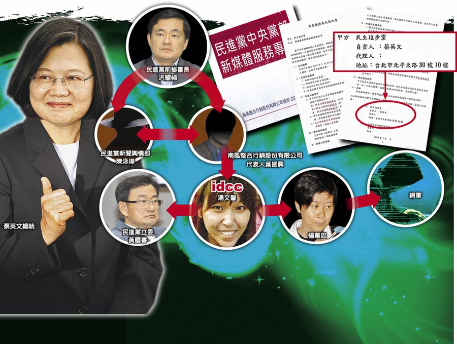民進黨與南風合約曝光 藍爆暗黑網軍 上線劍指民進黨中央
