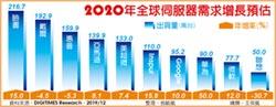 2020全球伺服器回歸正成長