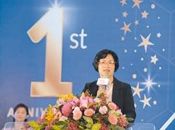 王惠美就職周年 妙比滿意度贏韓柯