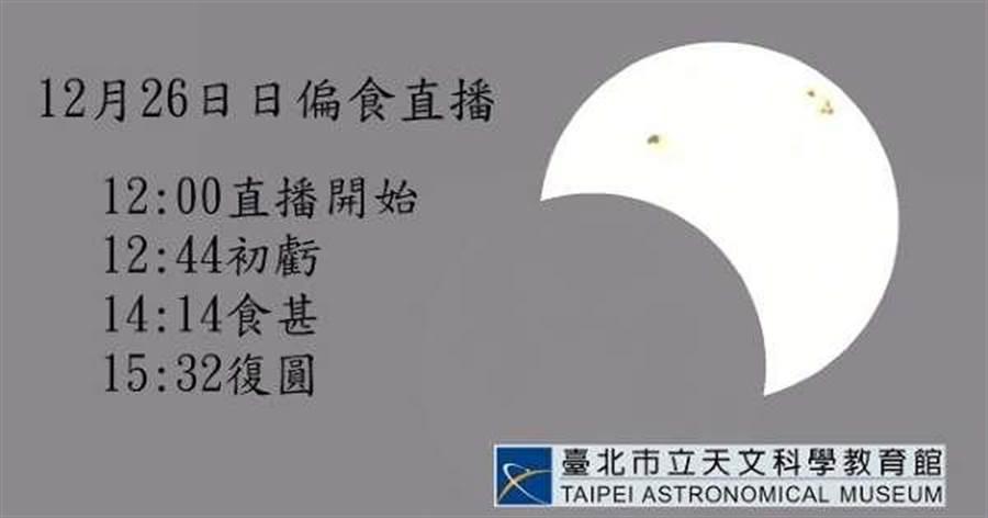 今日日偏食時刻表。(台北市立天文館提供/李柏澔台北傳真)