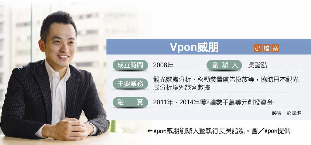 Vpon威朋小檔案←Vpon威朋創辦人暨執行長吳詣泓。圖/Vpon提供