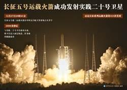 陸最強火箭長征5號發射成功 搭載實踐20號衛星