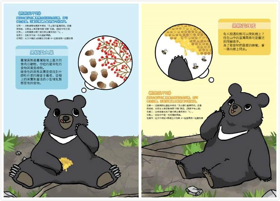 亞洲黑熊「黑糖」愛吃水果(左)、蜂蜜(右)。(台北市立動物園提供)