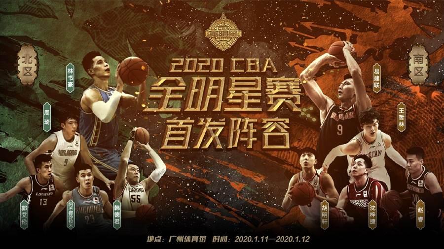 大陸男子職籃CBA公布2020全明星賽票選結果,易建聯得票數最多,蟬連冠軍,林書豪剛加盟就入選。(取自新浪微博@CBA聯賽)