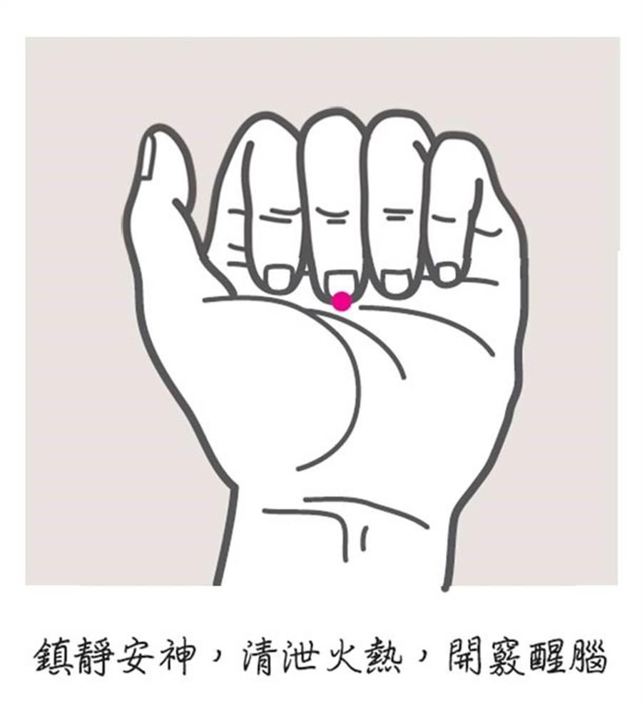 圖/康健雜誌