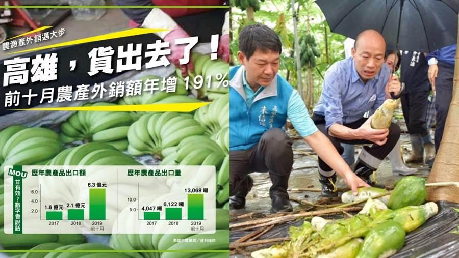曾是北農總經理出身的韓國瑜,非常重視高雄農產品要出的去。