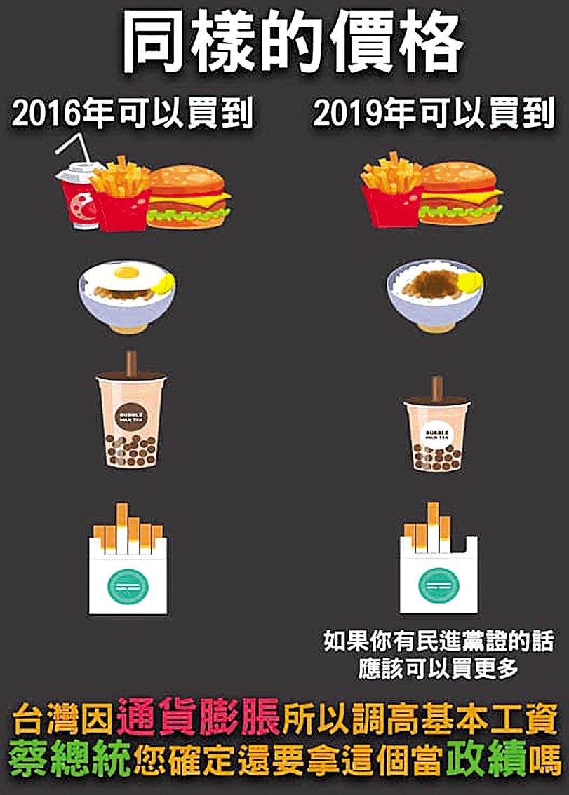 賴士葆在臉書拿民生食品做對比指出,台灣因「通貨膨脹」所以調高基本工資,但蔡英文卻還拿這個來當政績。(摘自賴士葆臉書)