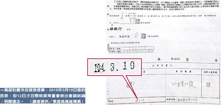 高銀對慶洋投資授信案,2015年3月10日簽約放款,但12日才召開核貸常董會做出會議結論,明顯違法。   (讀者提供/袁庭堯高雄傳真)