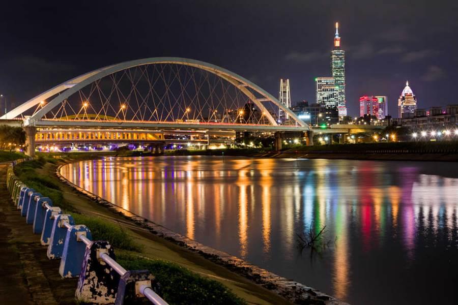 拍攝101煙火 首推彩虹河濱公園。(圖取自台北旅遊網)