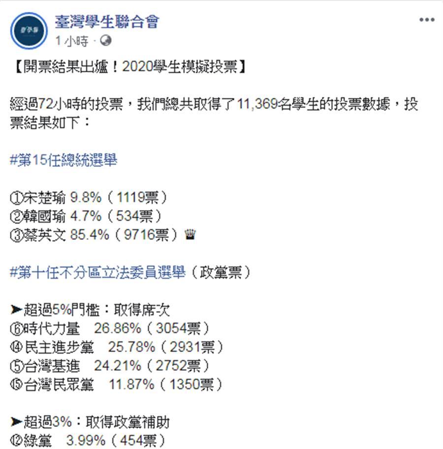臺灣學生聯合會臉書。(摘自臺灣學生聯合會臉書)